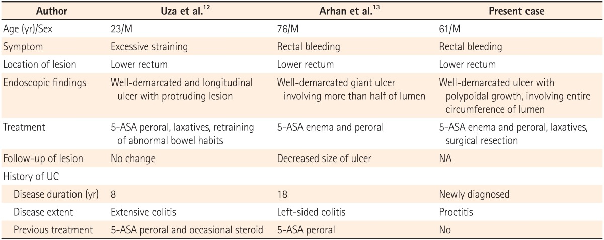 Coexistence of Solitary Rectal Ulcer Syndrome and Ulcerative